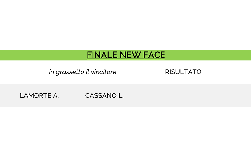 FINALE NEW FACE