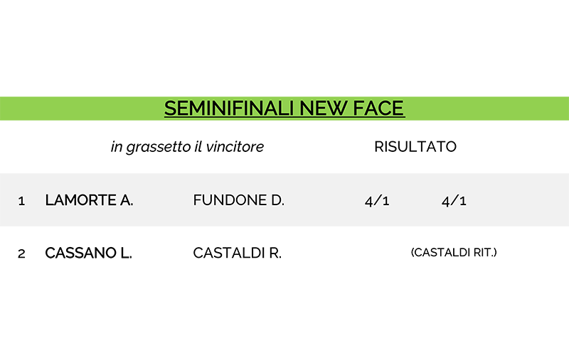 Seminifinale nwe face
